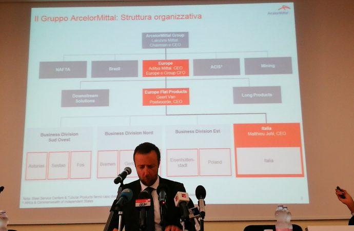 Le promesse di ArcelorMittal e l'emergenza sanitaria di Taranto