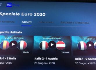 Italia-Spagna, un classico degli Europei: i precedenti