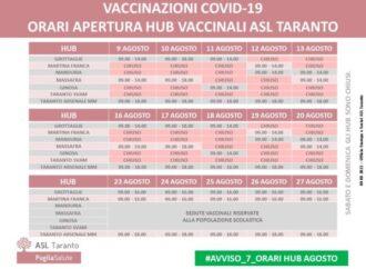 Vaccino, rimodulate le aperture degli hub di Taranto e provincia: ci saranno siti dedicati agli studenti